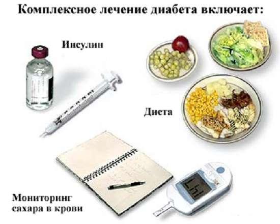 Цукровий діабет: симптоми і лікування