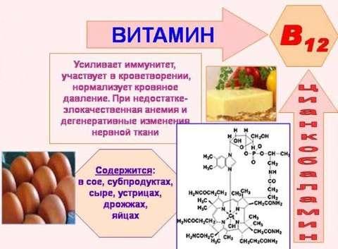 Анемія у дітей: симптоми і лікування