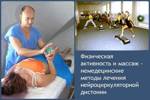 Нейроциркуляторна дистонія: симптоми і лікування