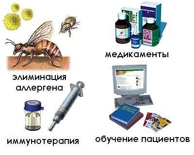 Поліноз: симптоми і лікування