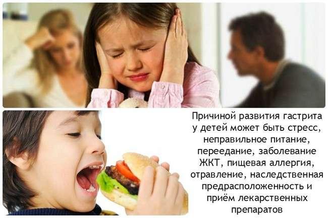 Гастрит у дітей: симптоми і лікування