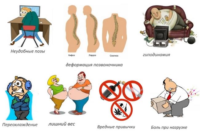 Цервікалгія: симптоми і лікування