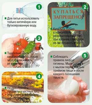 Ентеровірусна інфекція: симптоми і лікування