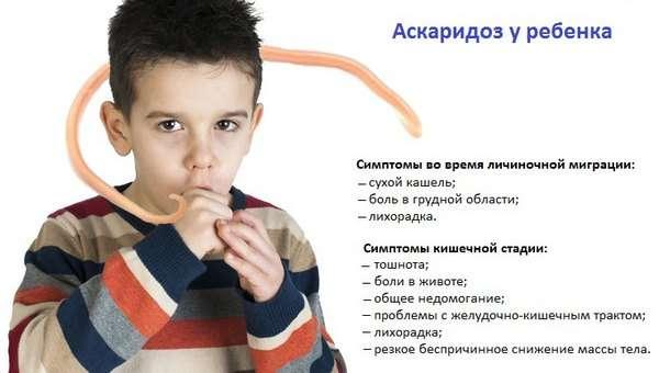 Аскаридоз у дітей: симптоми і лікування