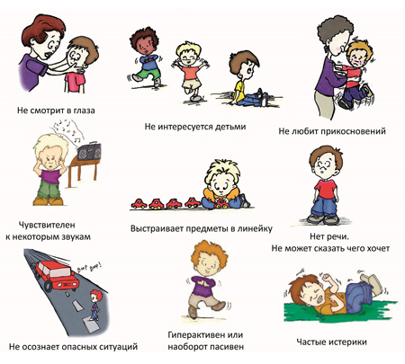 Атиповий аутизм: симптоми і лікування