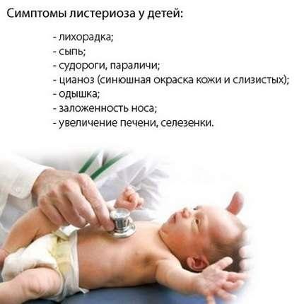 Лістеріоз: симптоми і лікування