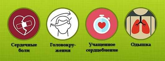 Невроз серця: симптоми і лікування