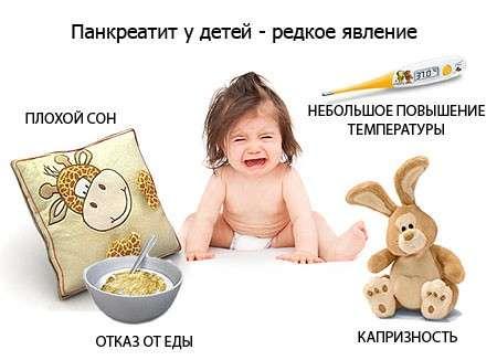 Панкреатит у дітей: симптоми і лікування
