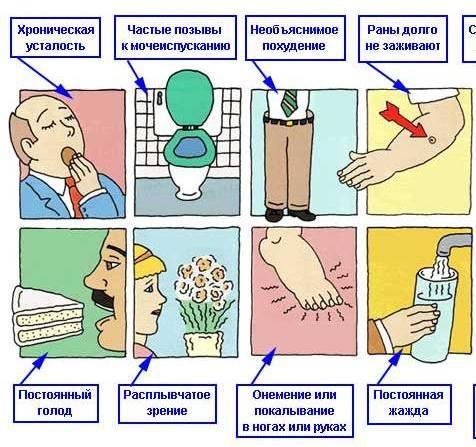Цукровий діабет у дітей: симптоми і лікування