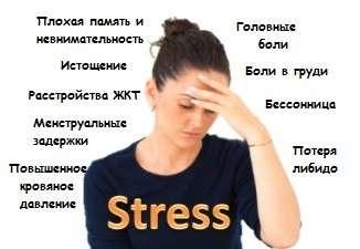 Стрес: симптоми і лікування