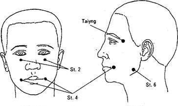Нервовий тик: симптоми і лікування