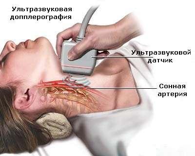 Синдром дефіциту уваги: симптоми і лікування
