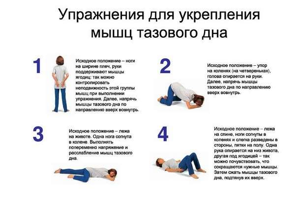 Диспареуния: симптоми і лікування