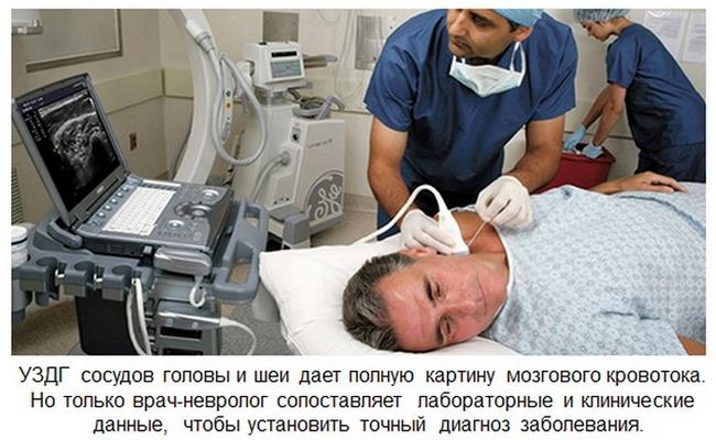 Астено-невротичний синдром: симптоми і лікування