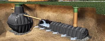 Картинки по запросу Автономні каналізації